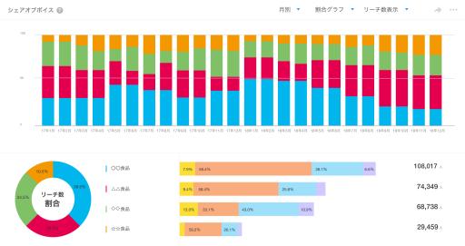 ・導入企業例:日本航空、ニューバランス、ヤマハ、住友林業等